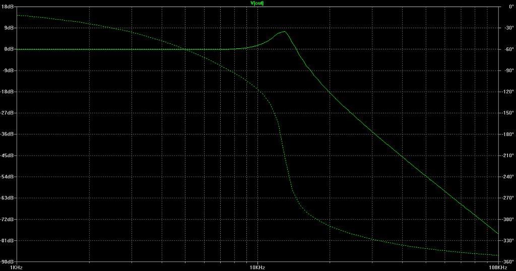 Class E AM Transmitter for 1710 kHz - Circuit Description and